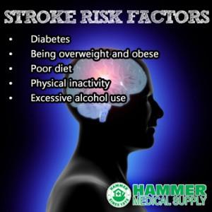 stroke risks hammer medical iowa